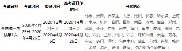 2020年基金从考试全国第一次统考时间为2020年4月25日-4月26日